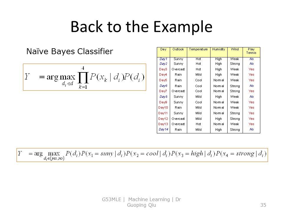 G53MLE | Machine Learning | Dr Guoping Qiu