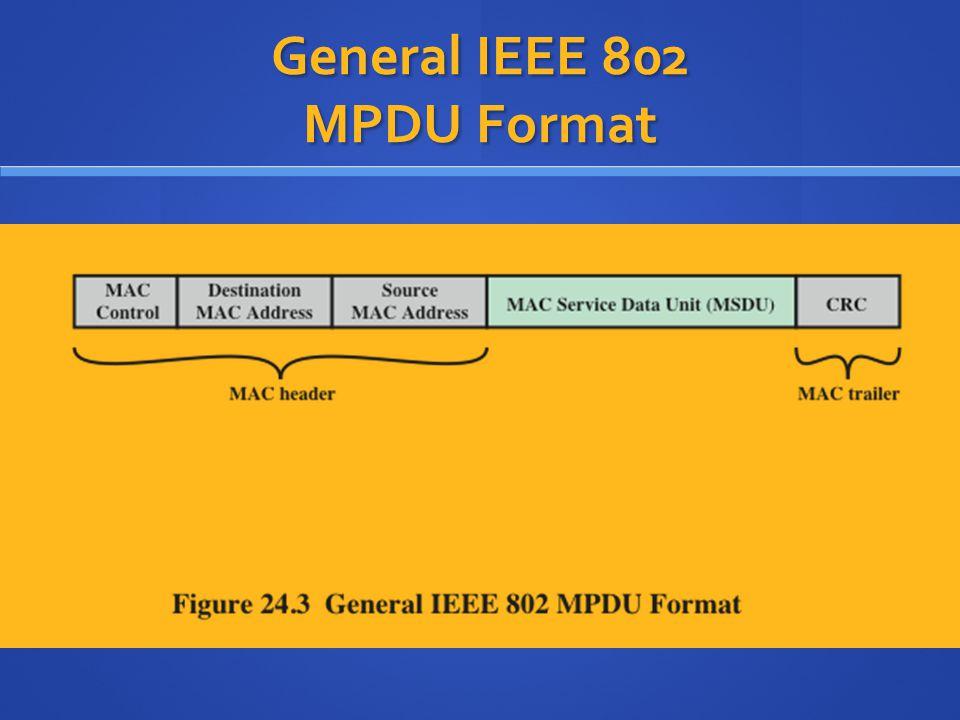 General IEEE 802 MPDU Format