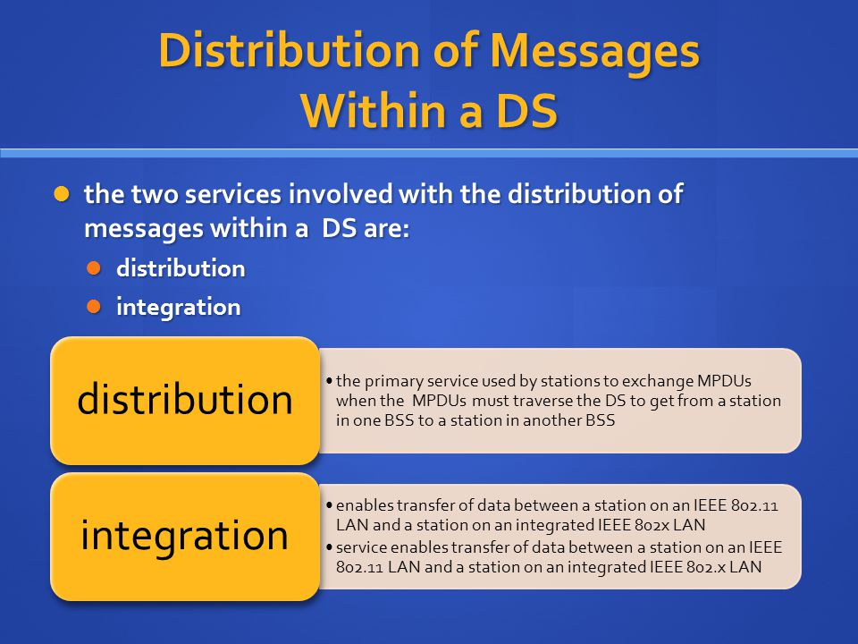 Distribution of Messages Within a DS