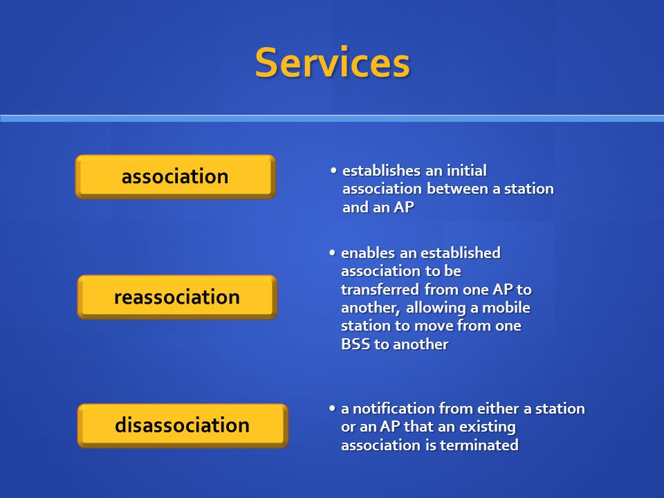 Services association reassociation disassociation
