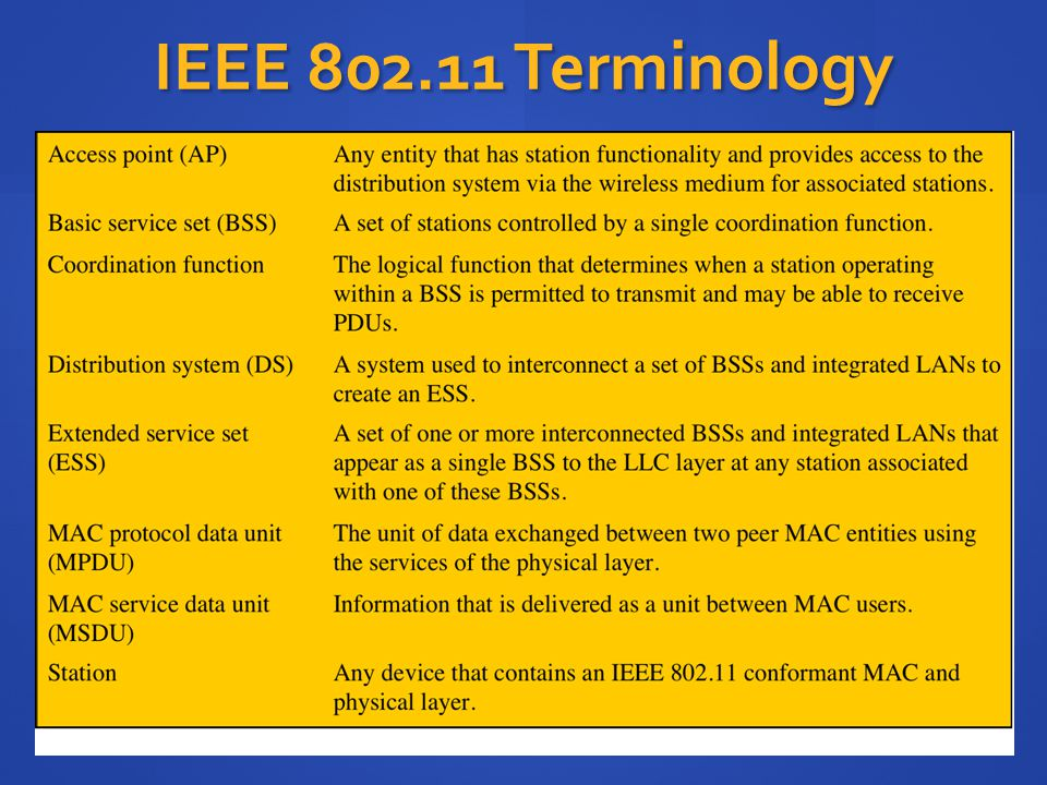 IEEE 802.11 Terminology IEEE 802 is a committee that has developed standards for a wide range of local area.