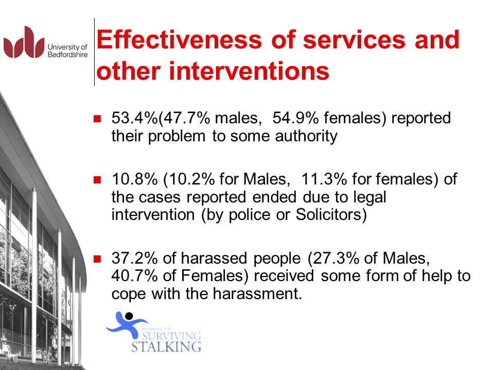 Effectiveness of services and other interventions