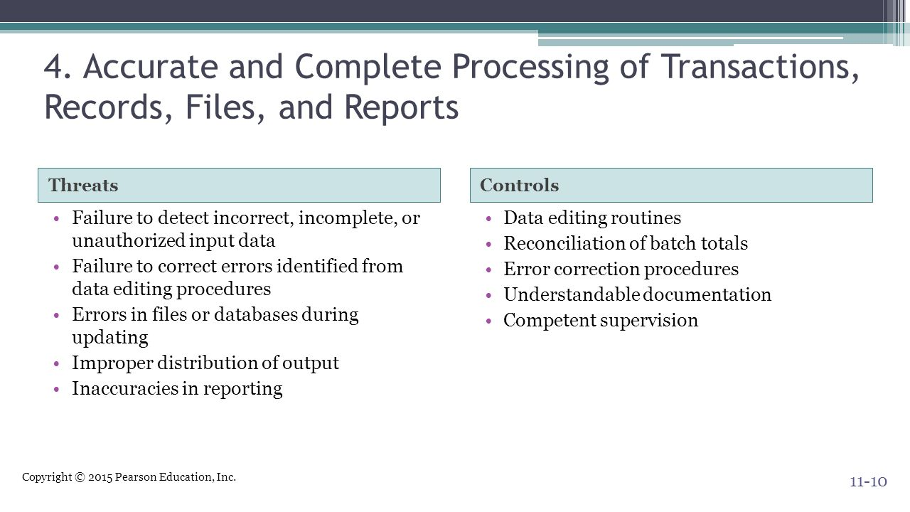 4. Accurate and Complete Processing of Transactions, Records, Files, and Reports