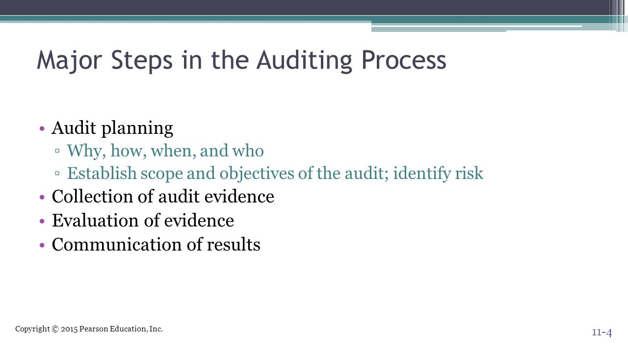 Major Steps in the Auditing Process