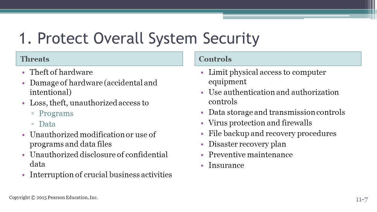1. Protect Overall System Security
