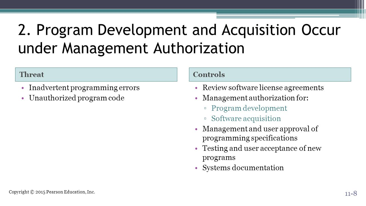 2. Program Development and Acquisition Occur under Management Authorization