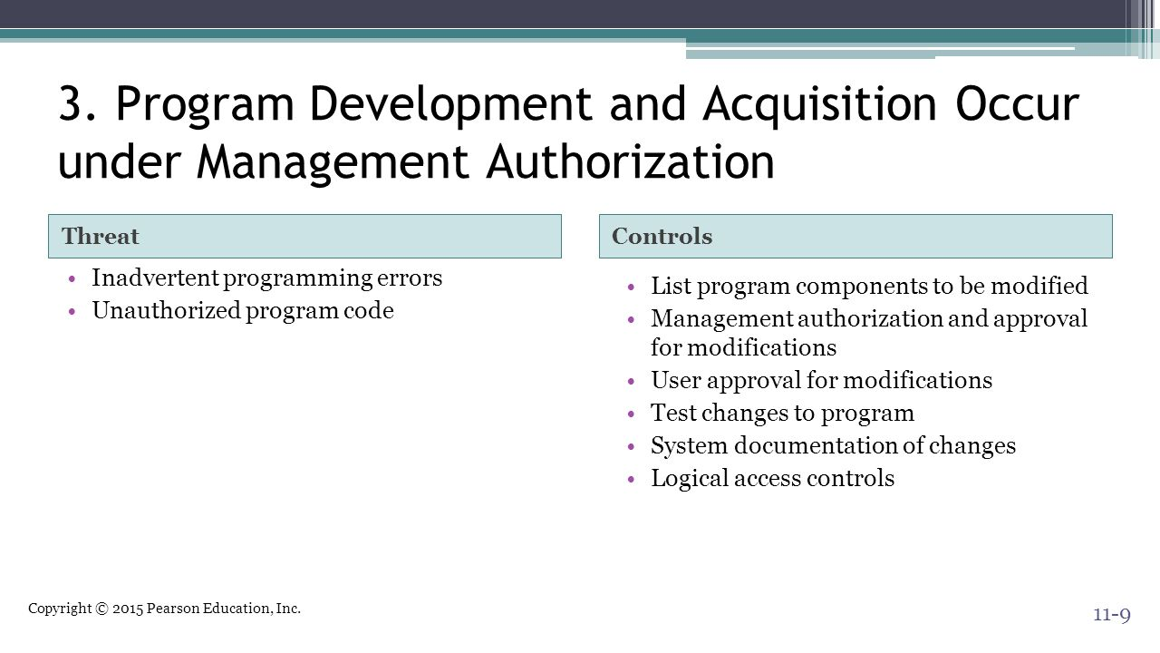 3. Program Development and Acquisition Occur under Management Authorization