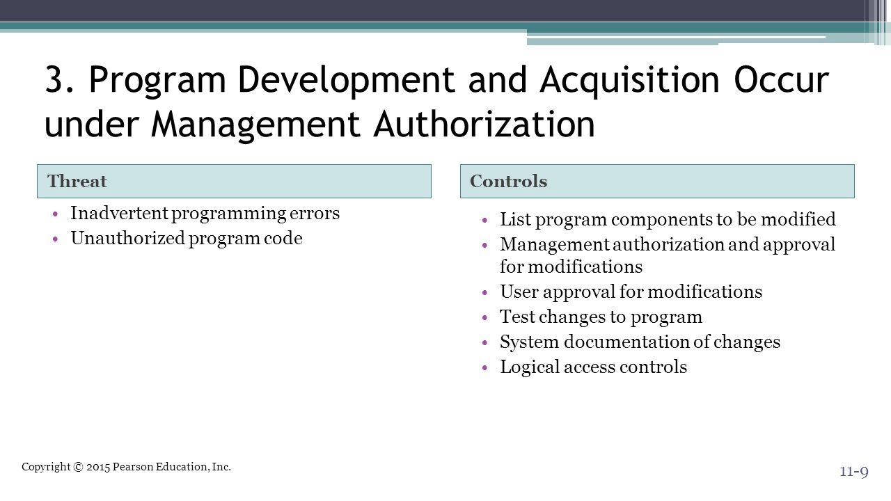 3. Program Development and Acquisition Occur under Management Authorization