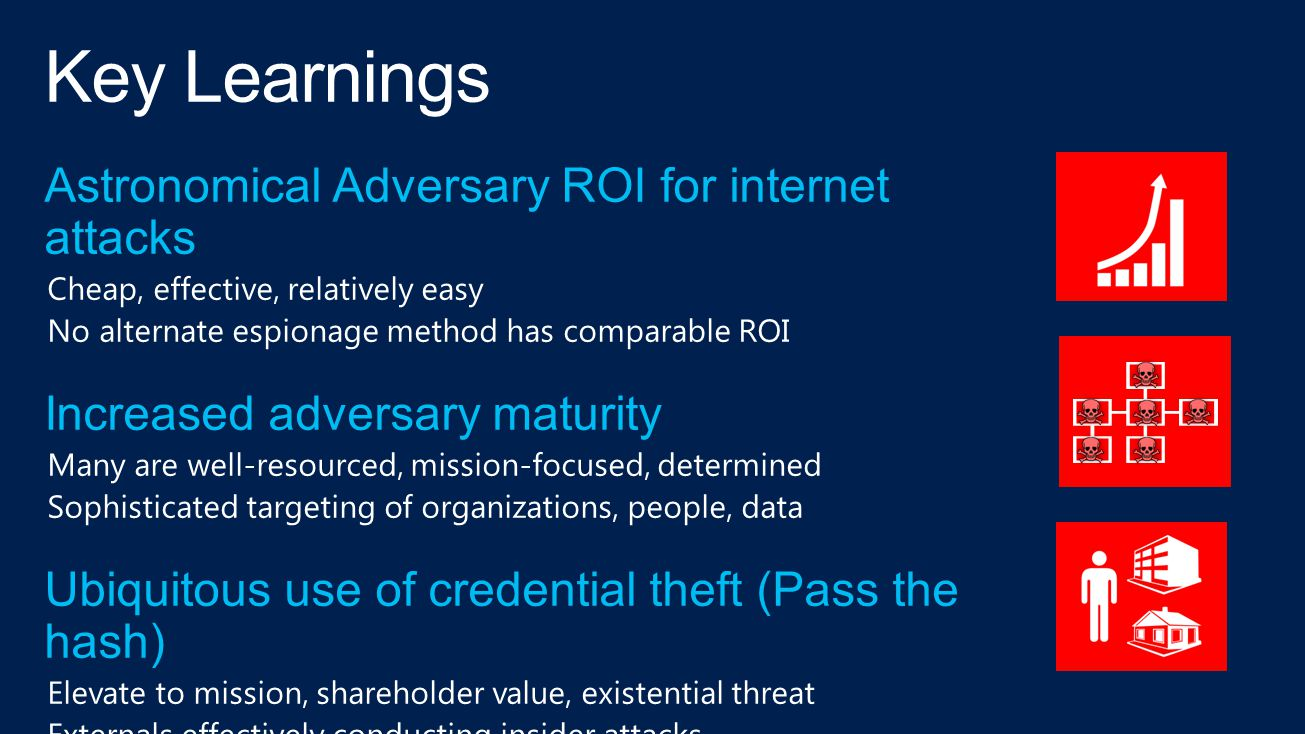 Key Learnings Astronomical Adversary ROI for internet attacks