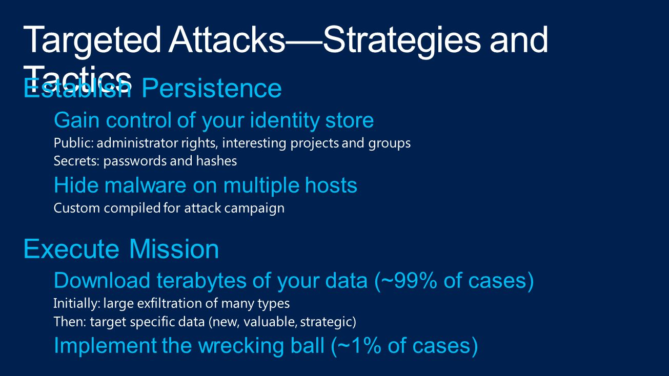 Targeted Attacks—Strategies and Tactics
