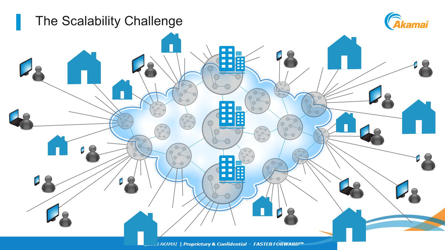 The Scalability Challenge