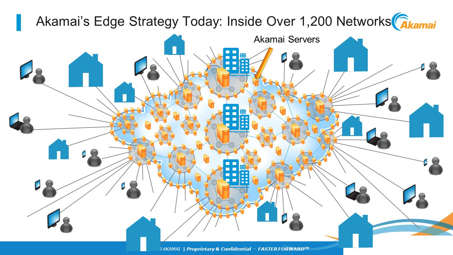 Akamai's Edge Strategy Today: Inside Over 1,200 Networks