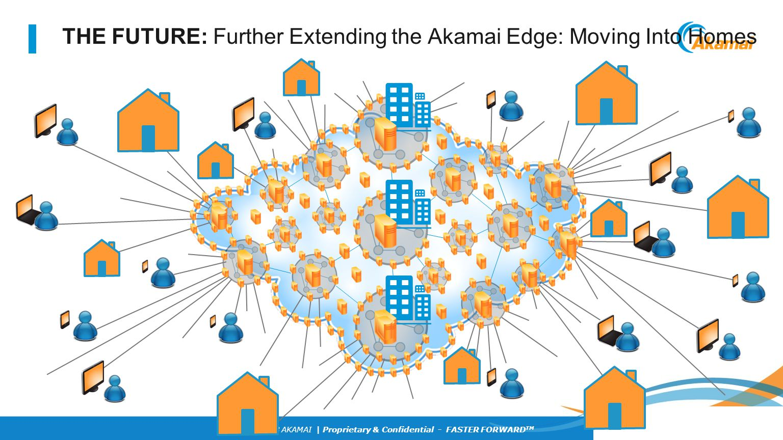 THE FUTURE: Further Extending the Akamai Edge: Moving Into Homes