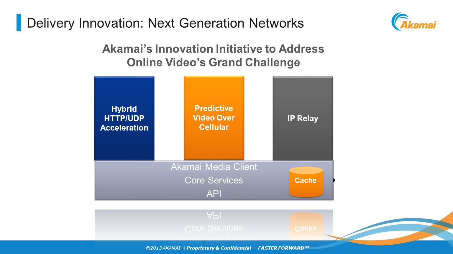 Delivery Innovation: Next Generation Networks