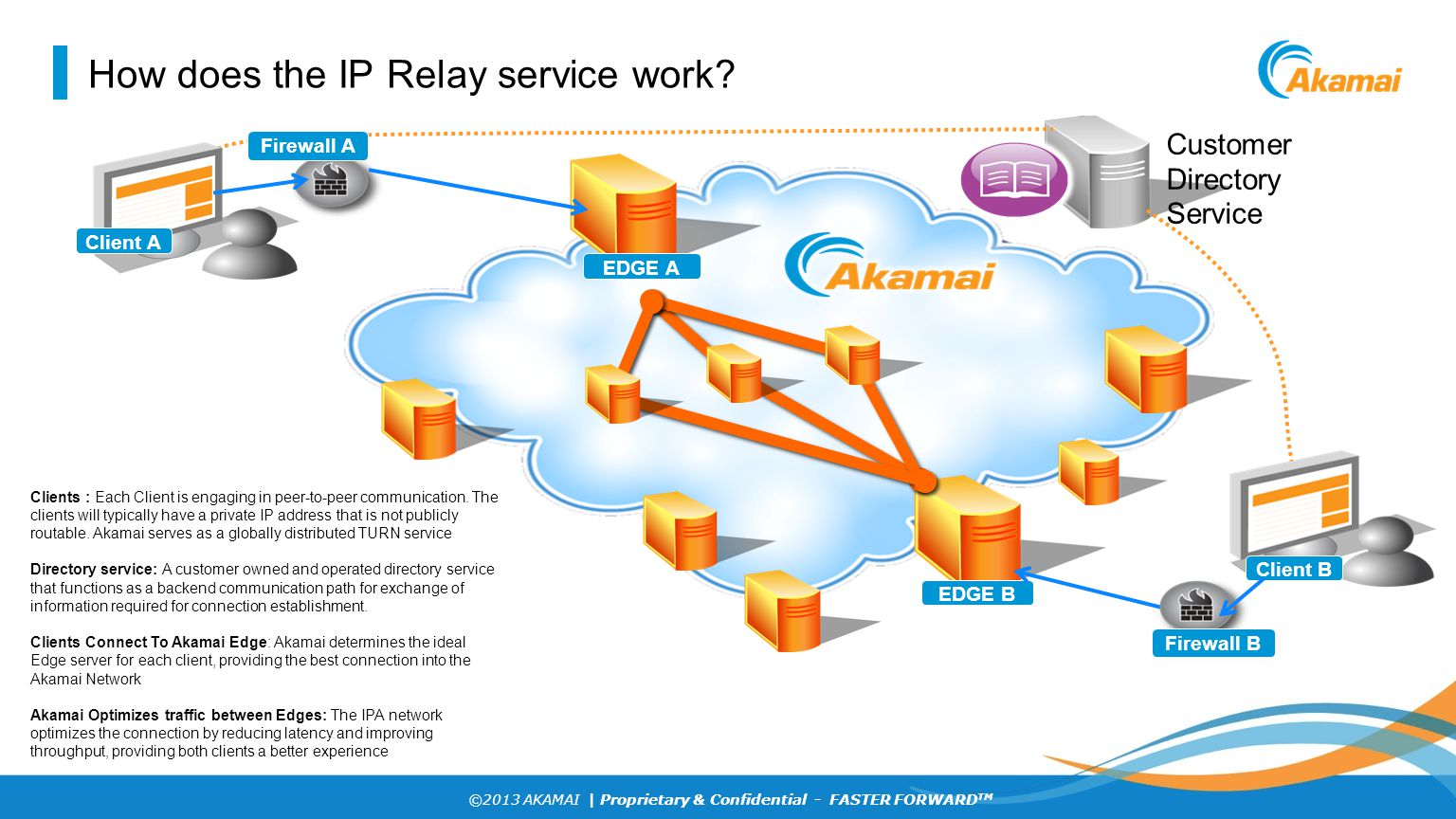 How does the IP Relay service work