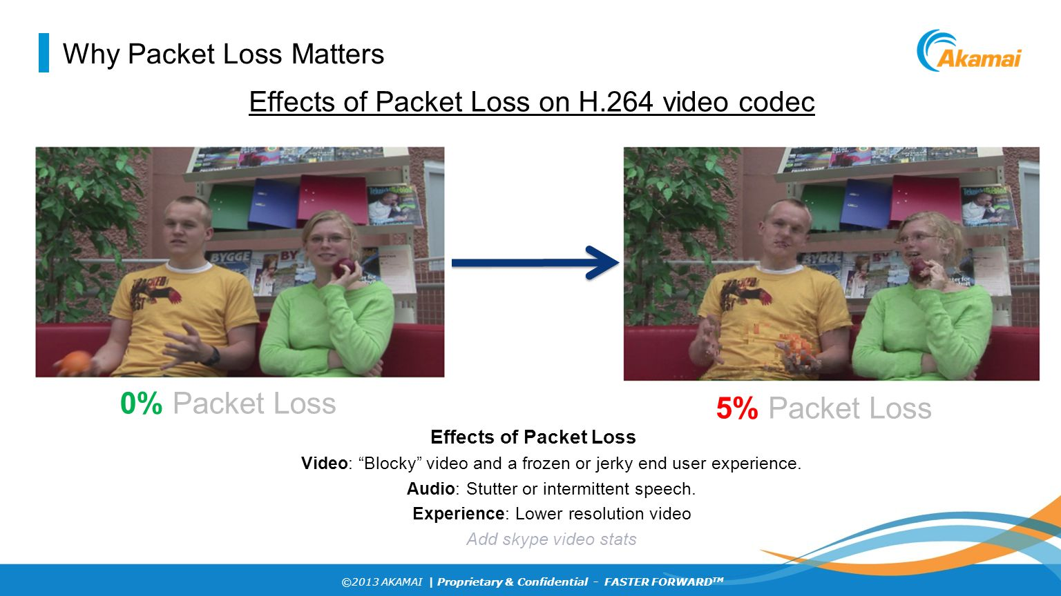 Why Packet Loss Matters
