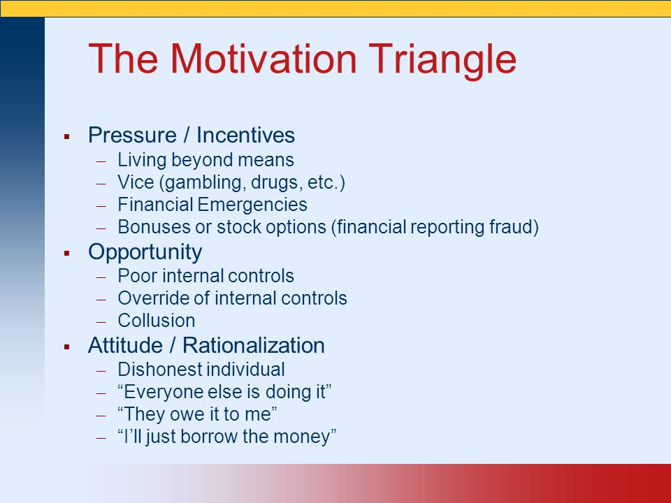 The Motivation Triangle