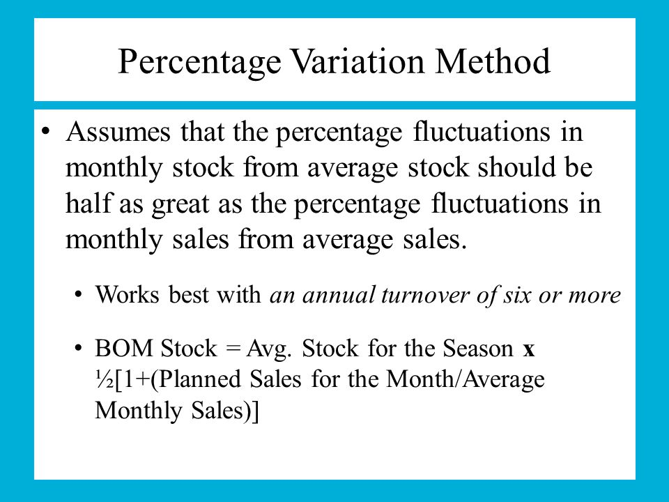Percentage Variation Method