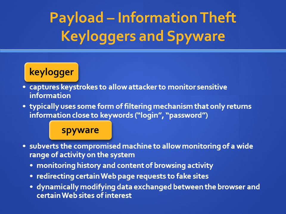 Payload – Information Theft Keyloggers and Spyware