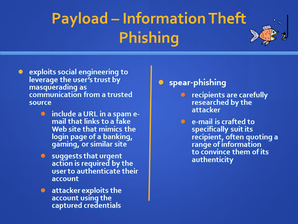 Payload – Information Theft Phishing