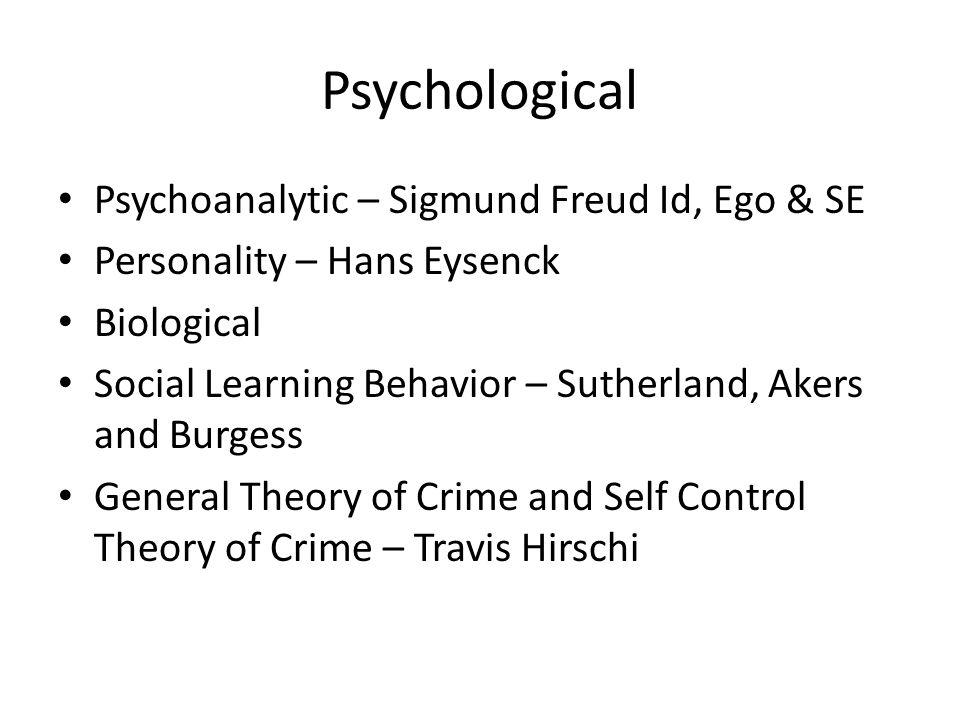 Psychological Psychoanalytic – Sigmund Freud Id, Ego & SE