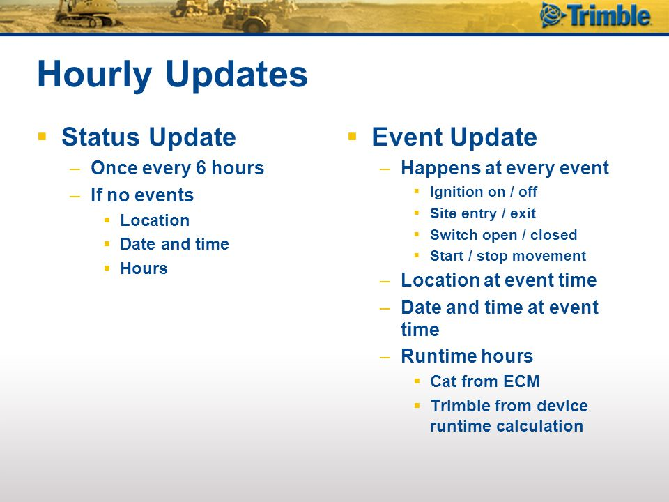 Hourly Updates Status Update Event Update Once every 6 hours