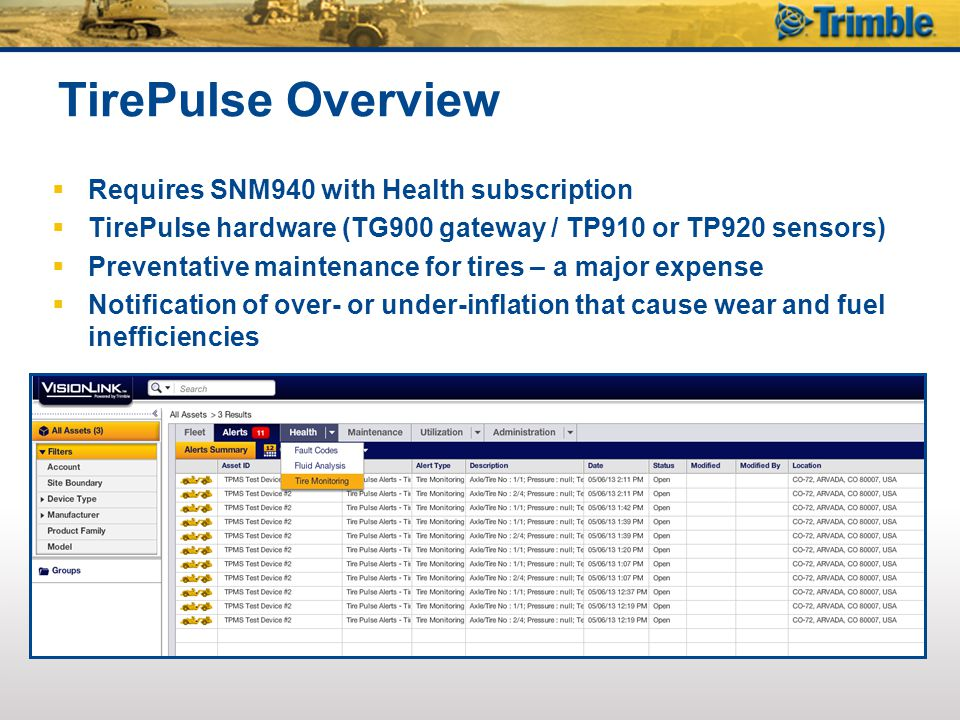 TirePulse Overview Requires SNM940 with Health subscription