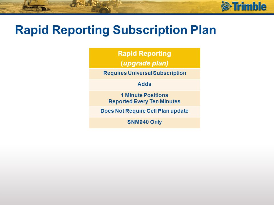 Rapid Reporting Subscription Plan