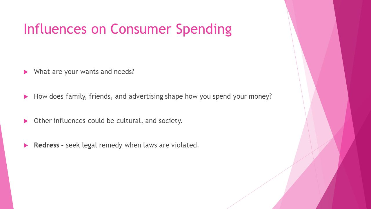 Influences on Consumer Spending