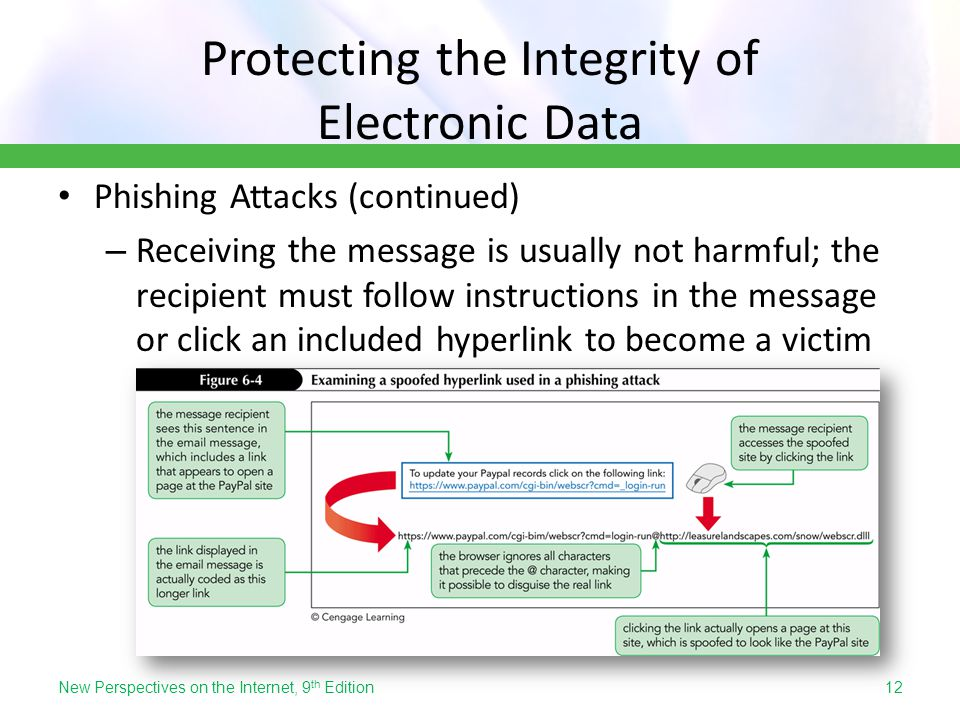 Protecting the Integrity of Electronic Data