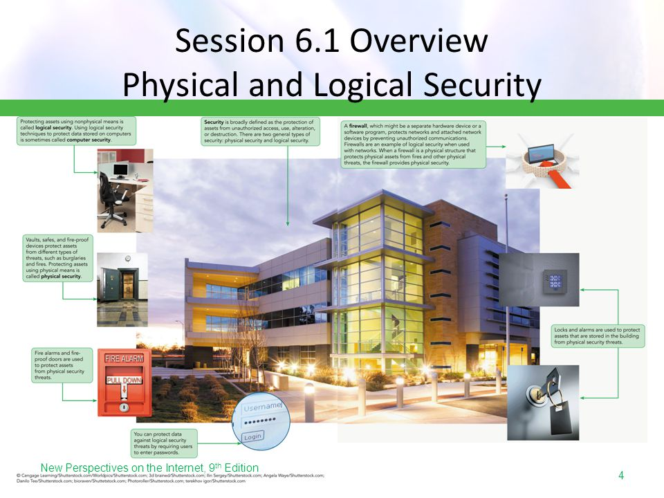 Session 6.1 Overview Physical and Logical Security