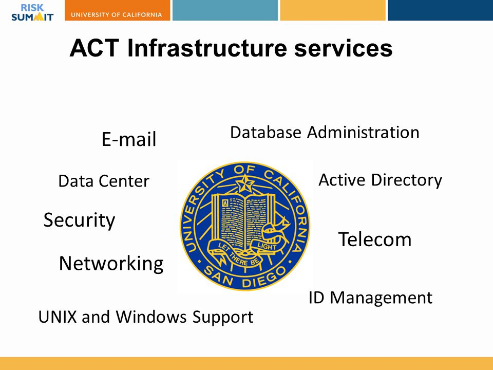 ACT Infrastructure services