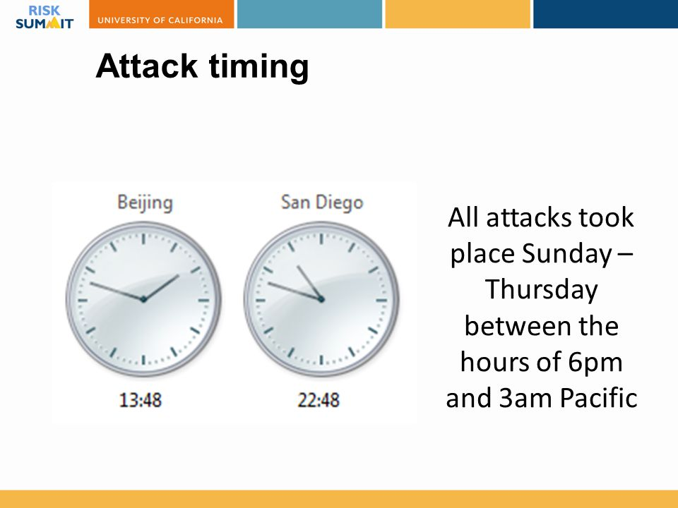 Attack timing All attacks took place Sunday – Thursday between the hours of 6pm and 3am Pacific. This was somebody's job.