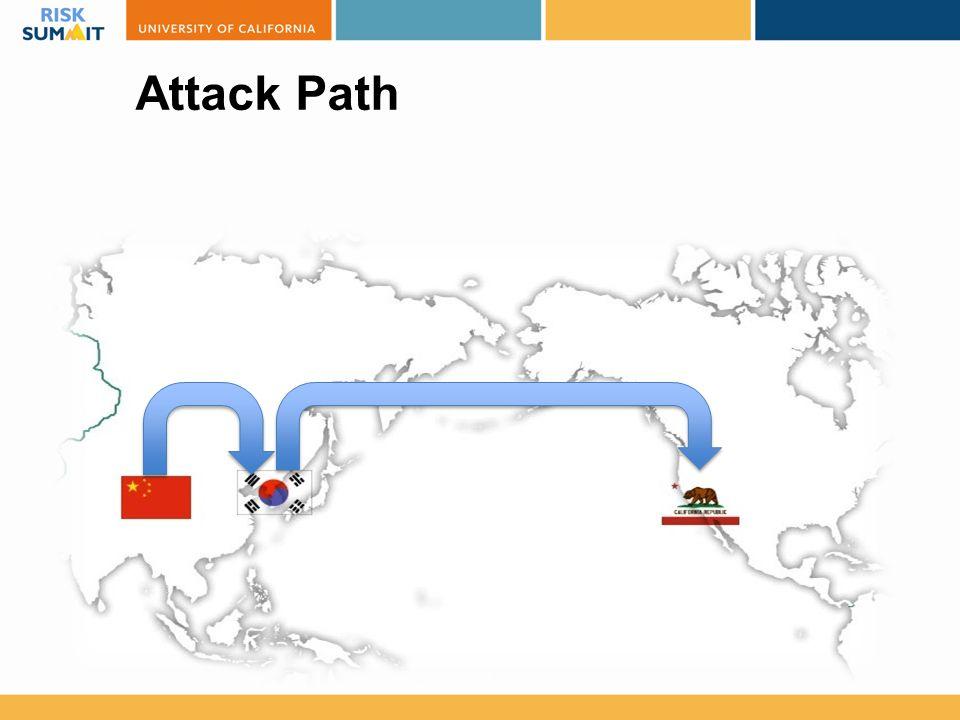 Attack Path