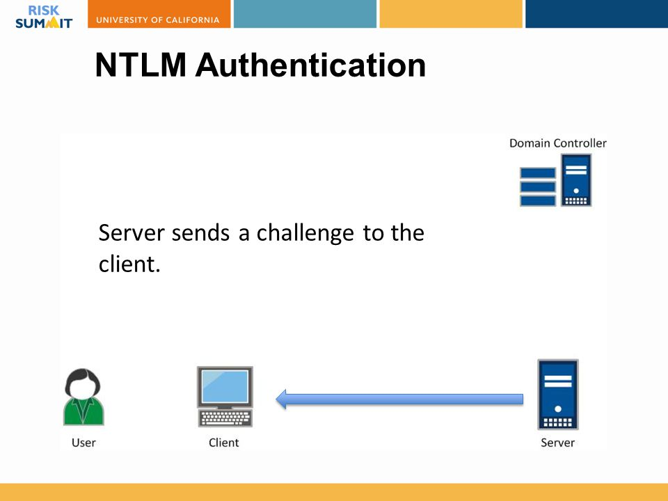 NTLM Authentication Server sends a challenge to the client.