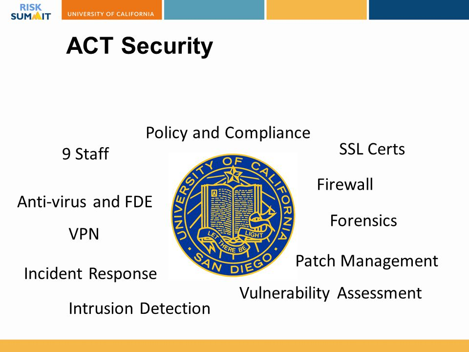 ACT Security Policy and Compliance SSL Certs 9 Staff Firewall