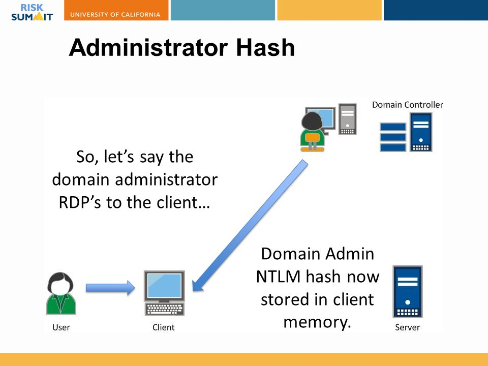 Administrator Hash So, let's say the domain administrator RDP's to the client… Domain Admin NTLM hash now stored in client memory.