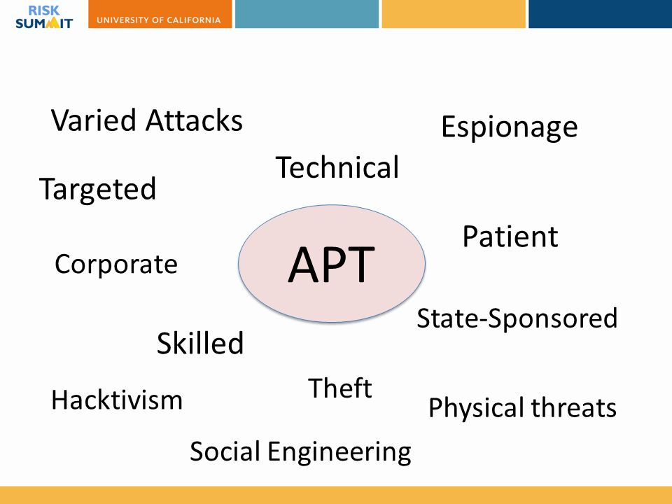 APT Varied Attacks Espionage Technical Targeted Patient Skilled
