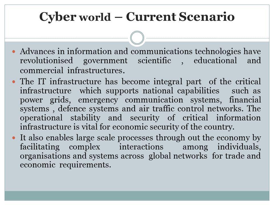 Cyber world – Current Scenario