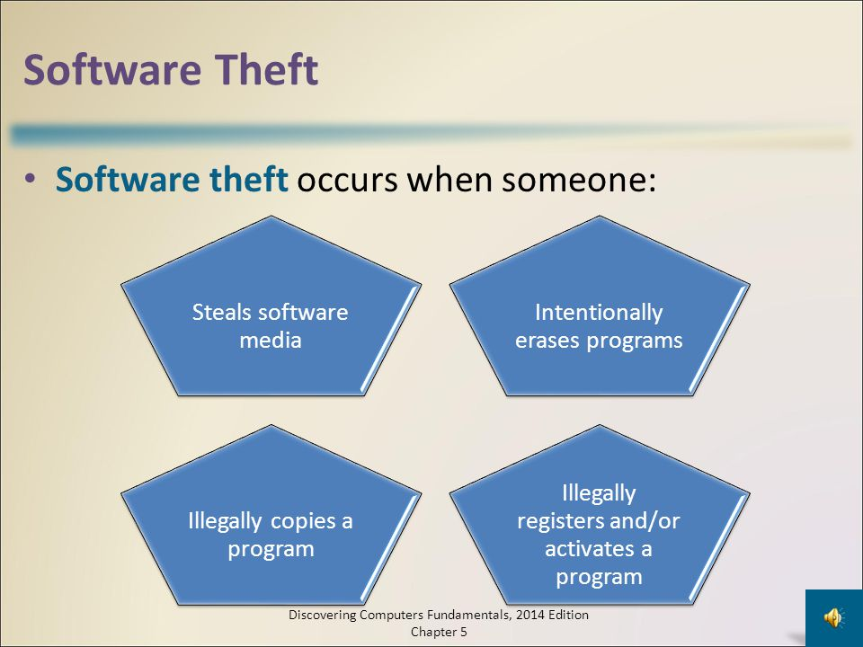 Software Theft Software theft occurs when someone: