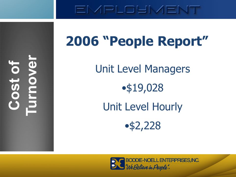 Cost of Turnover 2006 People Report Unit Level Managers $19,028