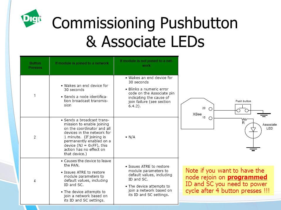 Commissioning Pushbutton & Associate LEDs