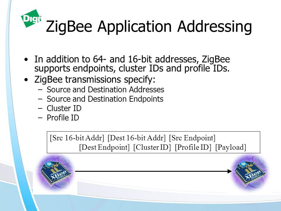 ZigBee Application Addressing