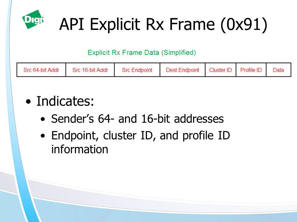 API Explicit Rx Frame (0x91)