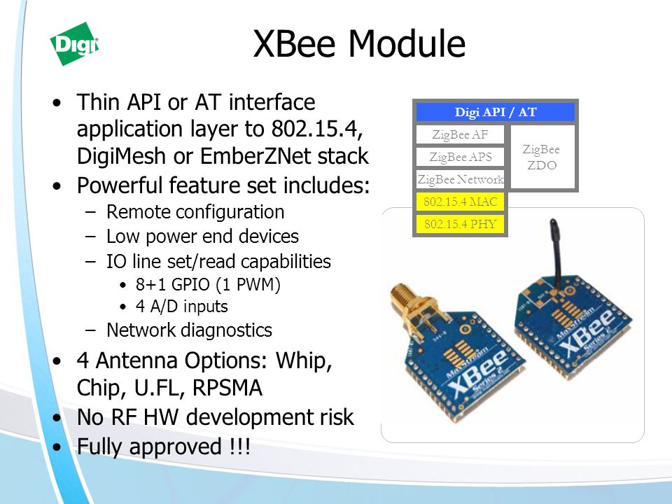 XBee Module Thin API or AT interface application layer to 802.15.4, DigiMesh or EmberZNet stack. Powerful feature set includes: