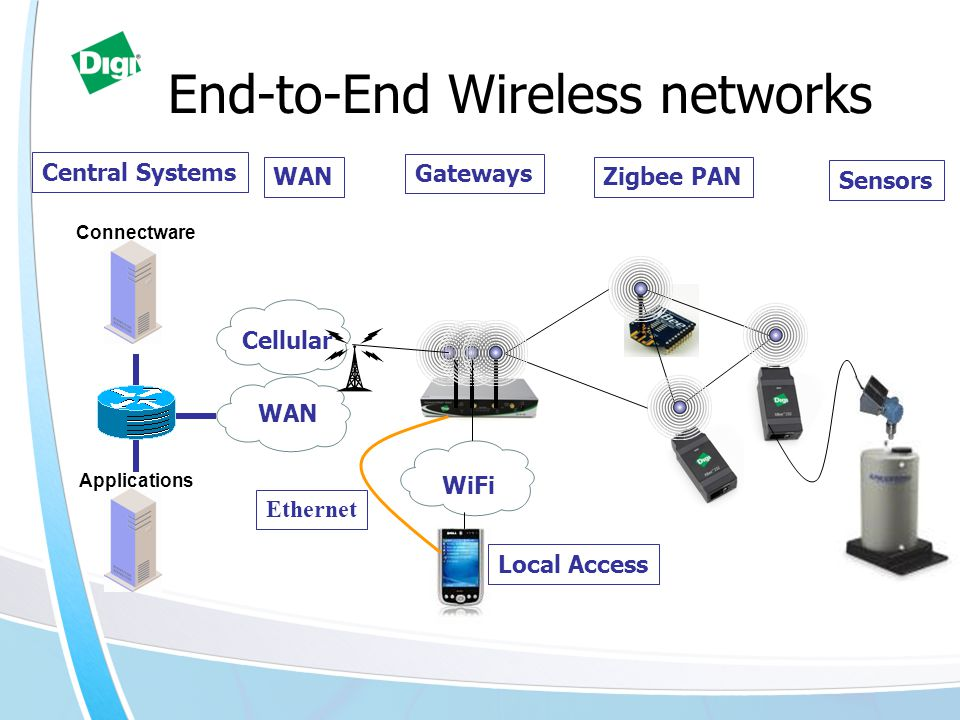End-to-End Wireless networks