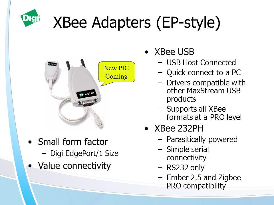 XBee Adapters (EP-style)