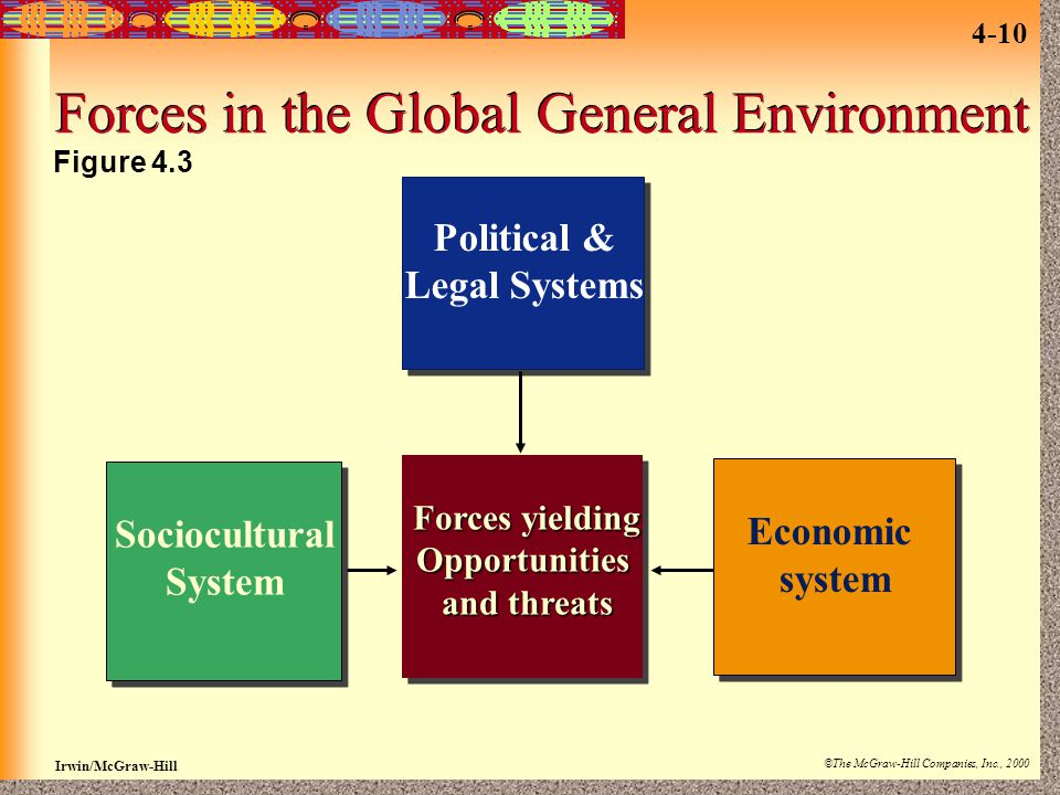 Forces in the Global General Environment
