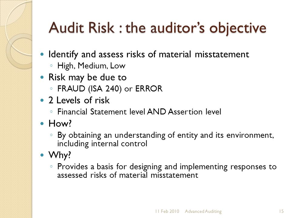 Audit Risk : the auditor's objective