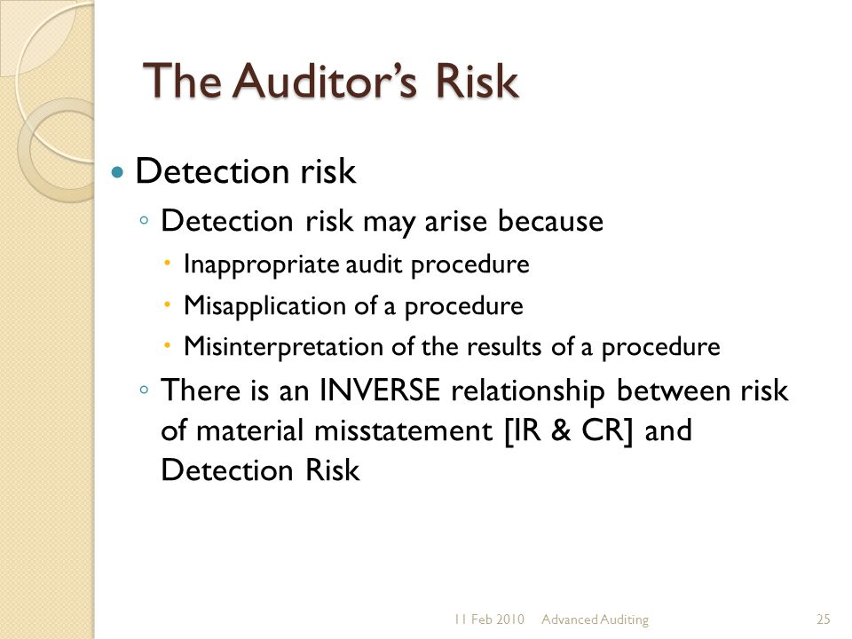The Auditor's Risk Detection risk Detection risk may arise because